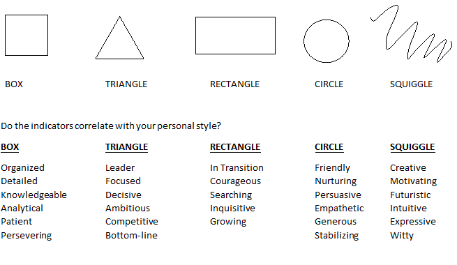 Shape personality test squiggle